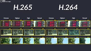 BlackVue DR900S-2CH @ 4K30 - test bitrate