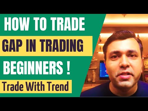 HOW To TRADE GAPS (Price Action Trading Strategies) 🔥🔥