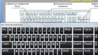 Урок 3. Компьютерная грамотность для пенсионеров или Как научить Маму компьютеру