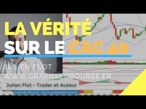 La vérité sur le CAC 40: Pourquoi on vous trompe sur la performance de la bourse de Paris