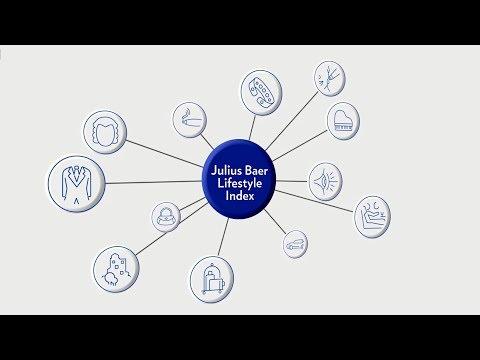 2017 JULIUS BAER LIFESTYLE INDEX: 报告重点