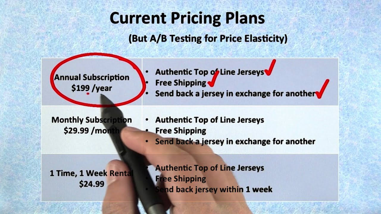 JerseySquare Pricing - How to Build a Startup