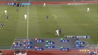 松波正信が指揮するポゼッションサッカー 2012年4月3日(火)1次リーグ...