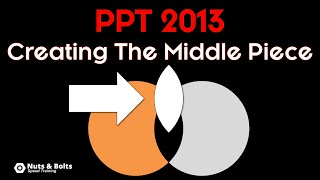 How To Create the Middle Piece of A Venn Diagram in PowerPoint 2013
