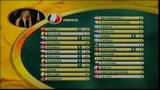 Eurovision 2003 Voting - All Points to Turkey