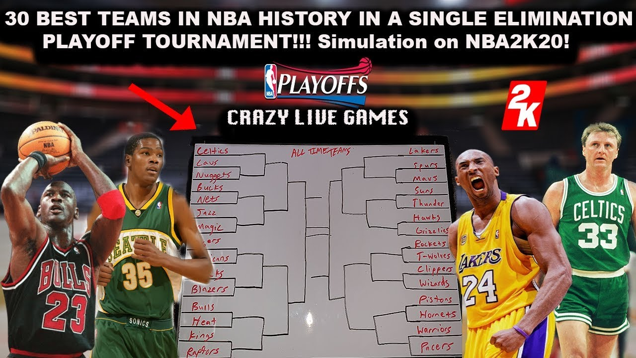 A Team Into putting each nba franchises best team ever into a 30 team tournament &  simulating it on nba2k!