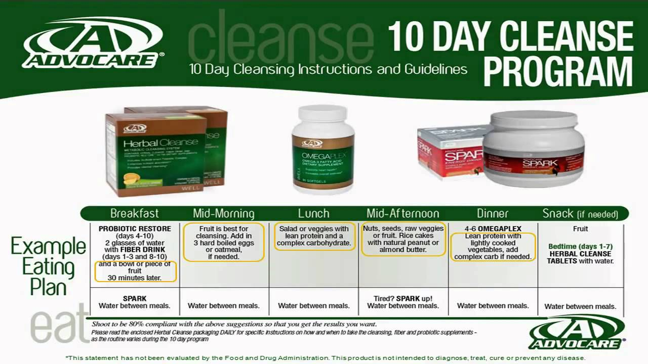 Cleanse Phase Instructions Youtube