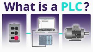 Video What is a PLC? (90 sec) download MP3, 3GP, MP4, WEBM, AVI, FLV Juli 2018