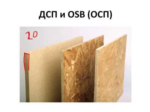 Как подобрать материалы для пола и потолка
