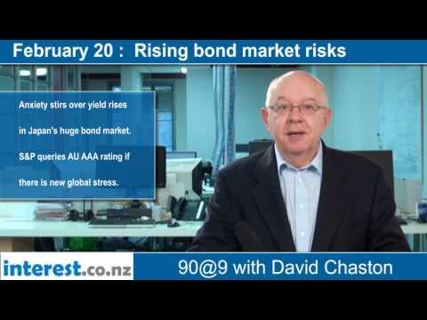 90 seconds @ 9am: Rising bond market risks