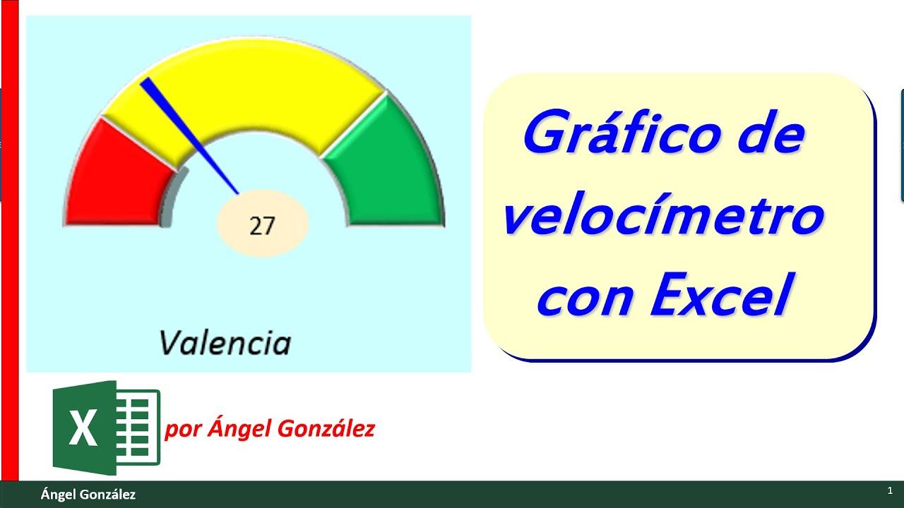 Crear un Gráfico de Velocimetro con Excel - YouTube