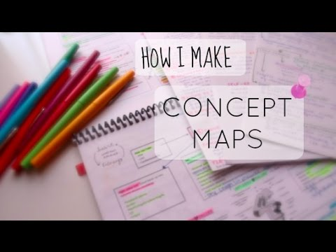 HOW I MAKE CONCEPT MAPS - NURSING SCHOOL - YouTube