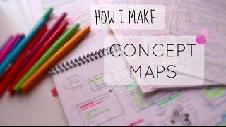 HOW I MAKE CONCEPT MAPS - NURSING SCHOOL