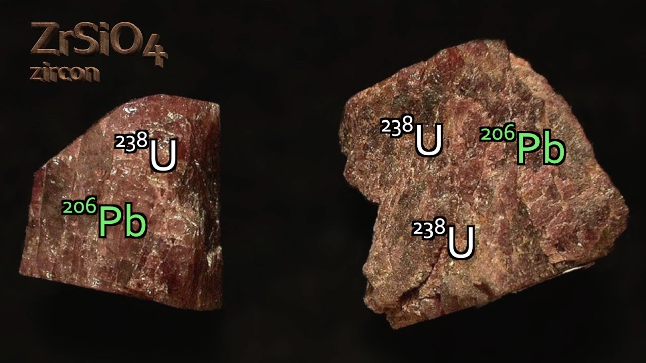 Radiometric dating of rocks and minerals