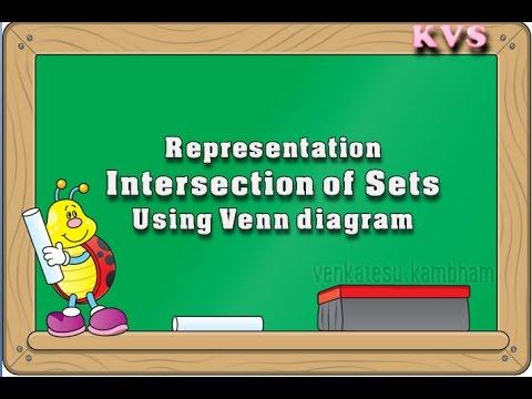 Representation Intersection Of Sets Using Venn Diagrams Em Youtube