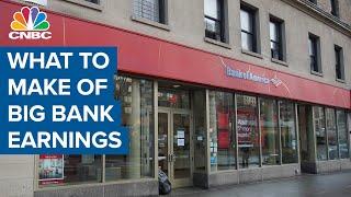 Allianz advisor Mohammed El-Erian on his three takeaways from Big Bank earnings