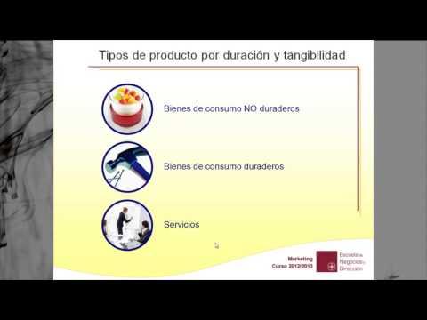 Dr. Manuel Quiñones de YouTube · Duración:  26 segundos  · 265 visualizaciones · cargado el 16.11.2010 · cargado por Manuel Quiñones Ph. D.