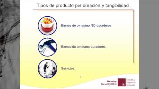 Marketing Mix: Producto. Video Educativo. Escuela De Negocios Y Dirección Enyd