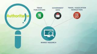 Module One: Introduction To Market Research