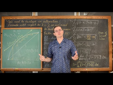 Arc Length of a Curve ( Smooth Curve ) 5 Examples