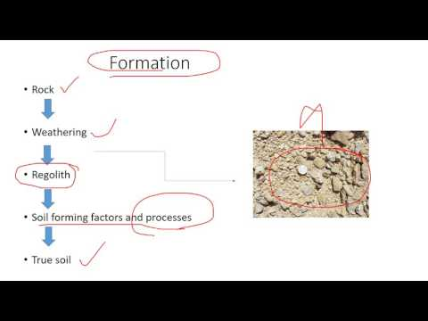 Soil science - an introduction to soil and weathering