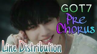 "GOT7 (갓세븐) - ""PRE CHORUS"" Line Distribution [Until…"