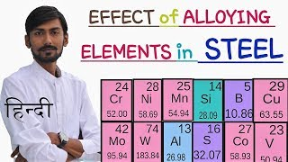 [HINDI] EFFECT OF ALLOYING ELEMENT ON STEEL : EFFECT OF CHROMIUM, NICKEL, TUNGSTEN etc. IN STEEL