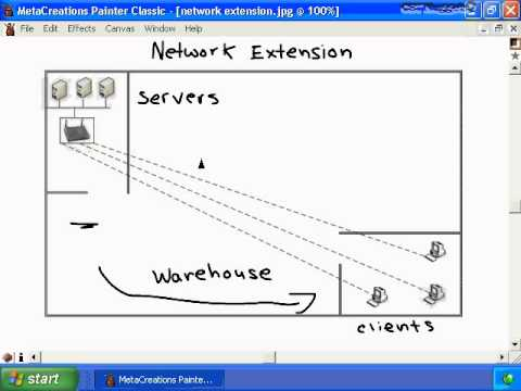 02   Introduction to Wireless LANs