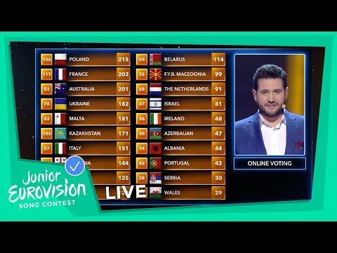 All the points from the Online Voting - Junior Eurovision 2018
