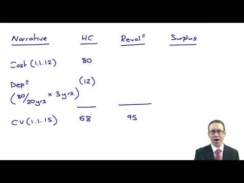 Property, Plant And Equipment (IAS 16) - Revaluation Increase - ACCA (SBR) Lectures
