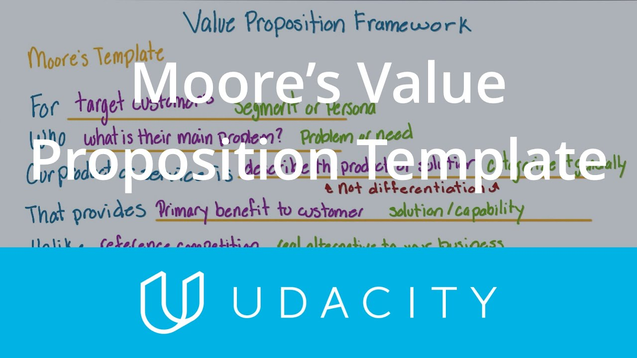 Mooreu0027s Value Proposition Template | Understand The User | App Marketing |  Udacity