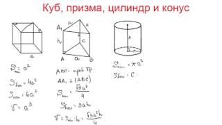 Миникурс по геометрии  Куб, призма, цилиндр и конус