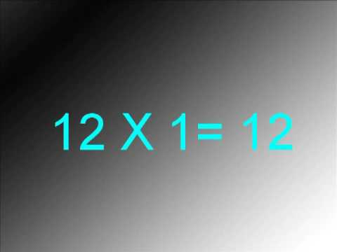 12's Multiplication (Times) Table