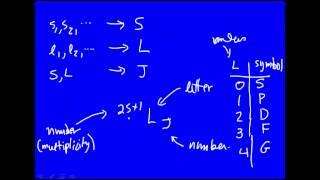 term symbols