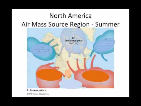 PHS165 Ch8 Air masses