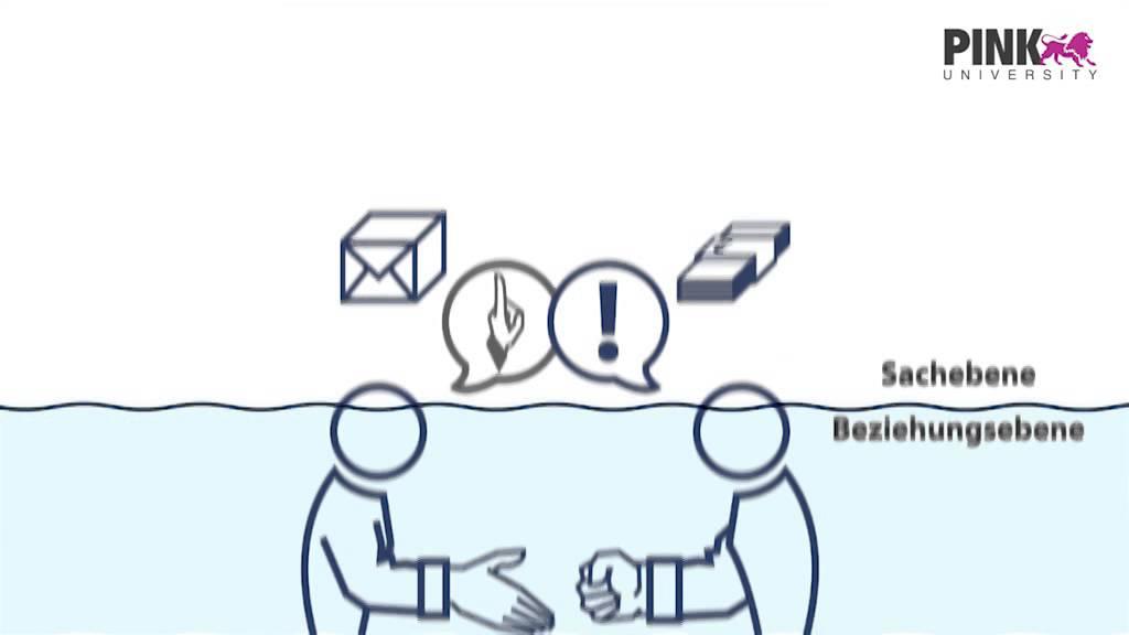 Das Harvard Konzept Win Win Situationen In Verhandlungen 15
