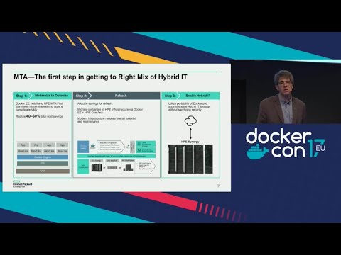 Reduce Ops Cost by 50%, Get to the Cloud in Five Days and Other Such Miracles from HPE and Docker