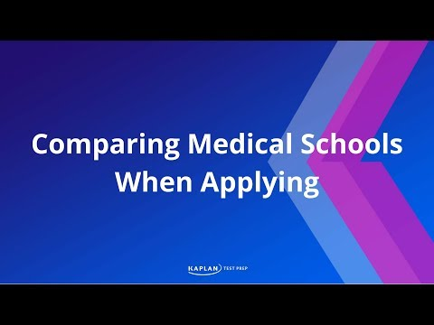 How many Medical Schools should I apply to?