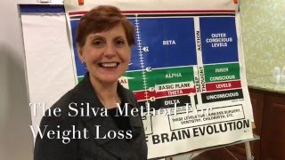 The Silva Method For Weight Loss