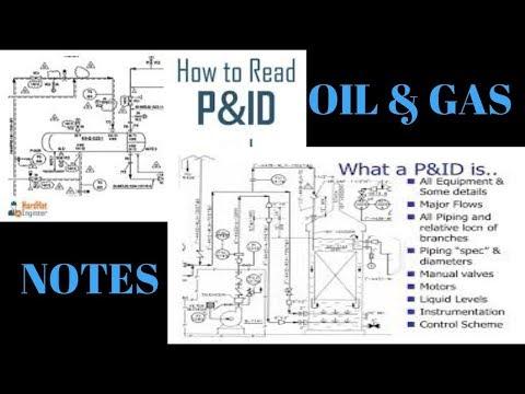 P&ID drawing basic symbols