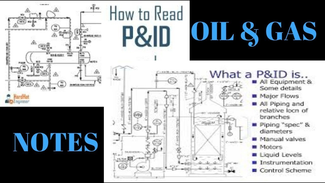 P&ID drawing basic symbols on regulator schematics and symbols, gas drawing symbols, p&id symbols, air pressure regulator with gauge symbols, gas line symbol, pipe groovelock pipe single line symbols, gas pipeline symbols,