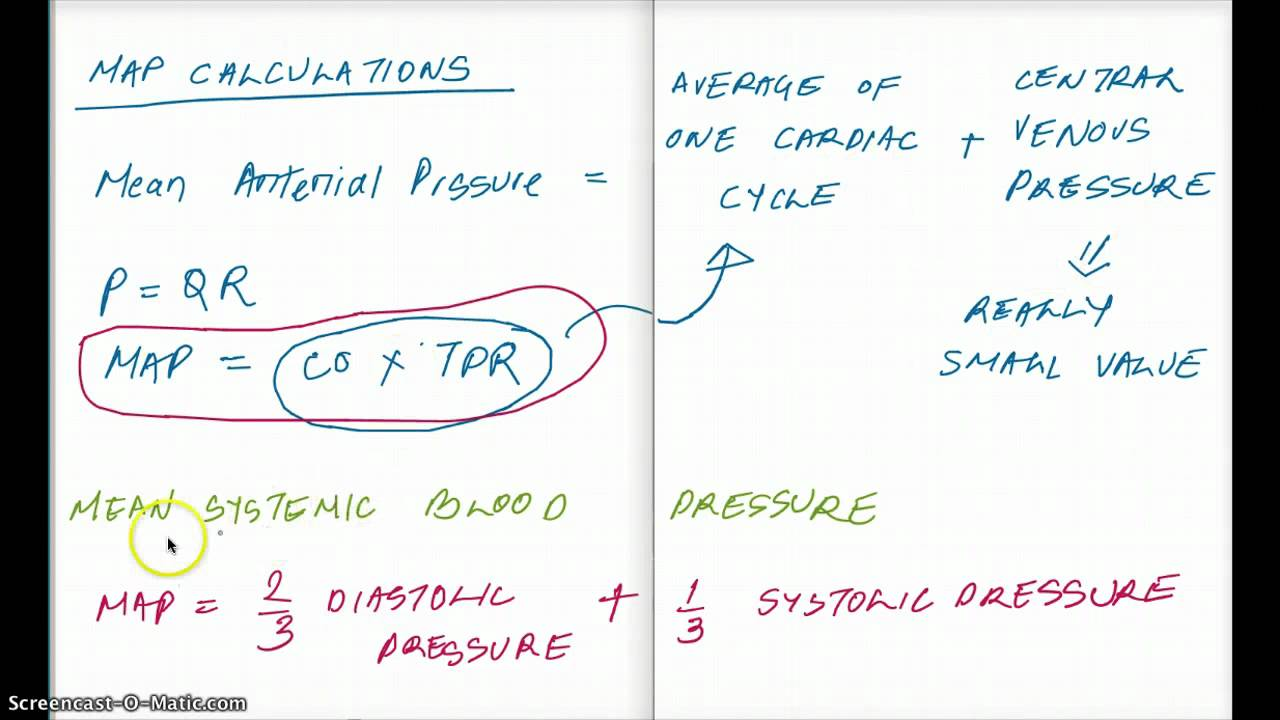 Mean Arterial Pressure Equations Youtube