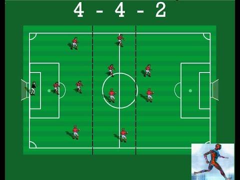 Photo of كرة قدم تنظيم الفريق خطط هجومية طريقة 4 – 4  2 – الرياضة