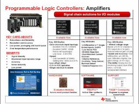 Solutions for PLC (Programmable Logic Controller) I/O Module
