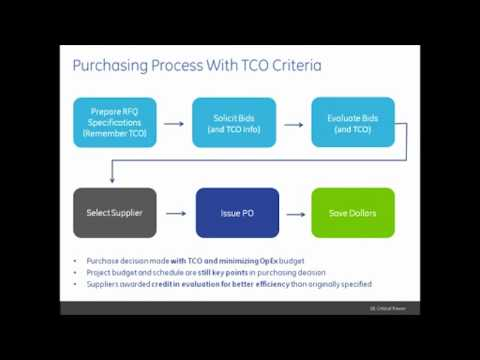 Understanding Total Cost of Ownership (TCO): Metrics and Models to Optimize Cost Savings- Webinar