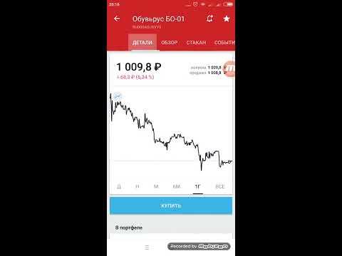 Облигации, обзор для начинающих инвесторов
