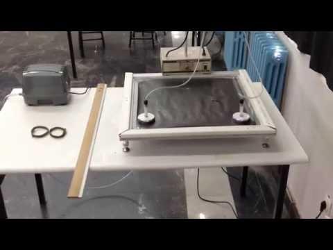 deney 7 merkezi çarpışmalar ve çizgisel momentumun korunumu