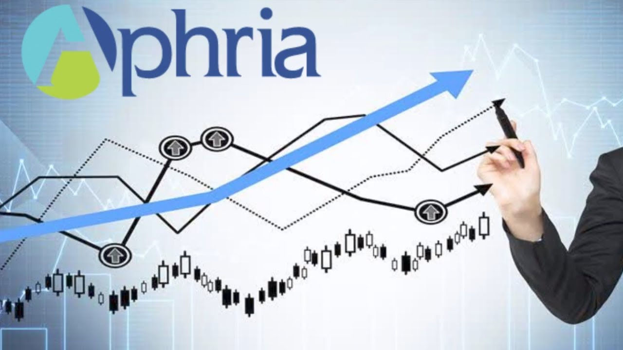 Aphria stock analysis💹 Is Aphria stock a buy?