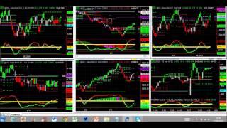 $GC_F, $NG_F, $ES_F, Market replay Junio 17, 2014 (8:00-15:00) HD