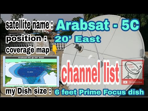 Arabsat-5C @ 20° East/c  band satellite Dish setting and channel list..